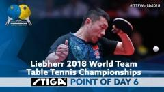 2018 World Team Championships | STIGA Point of Day 6