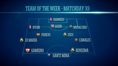 laola1 | Team of the week: Jornada 33