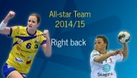 Women's All-star Team 2014/15: Right back