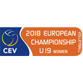 CEV U19 European Championship Small Countries Division  Women