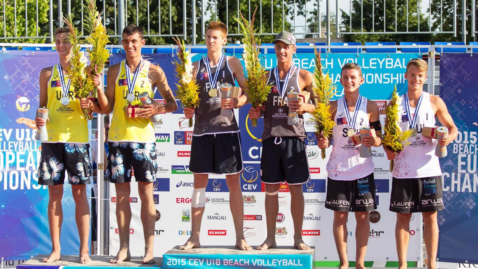 Cev U18 Beach Volleyball Europameisterschaft Laola1tv