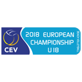 CEV U18 Beach Volleyball Europameisterschaft