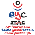 ETTU - European Youth Championships